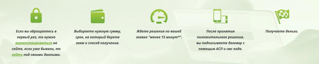 сетелем банк кредитная карта оформить онлайн