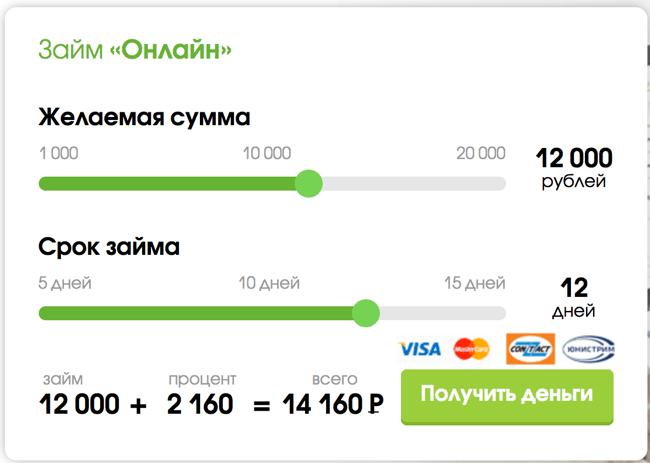 оплатить кредит почта банк онлайн с карты почтабанка