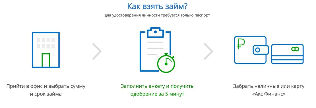 В каком банке белгорода взять кредит кредиты под залог автомобиля в омске