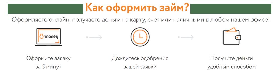 omoney ru займ