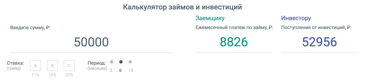 где занять 1000 рублей займы метрокредит севастополь